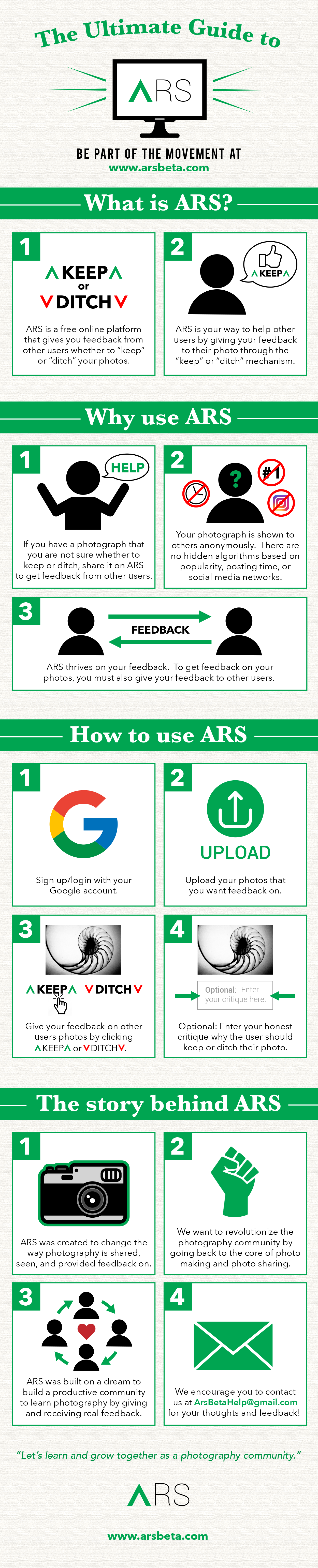 The Ultimate Guide To Ars Beta